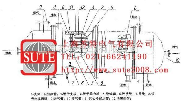 ST1007高温空气电加热器