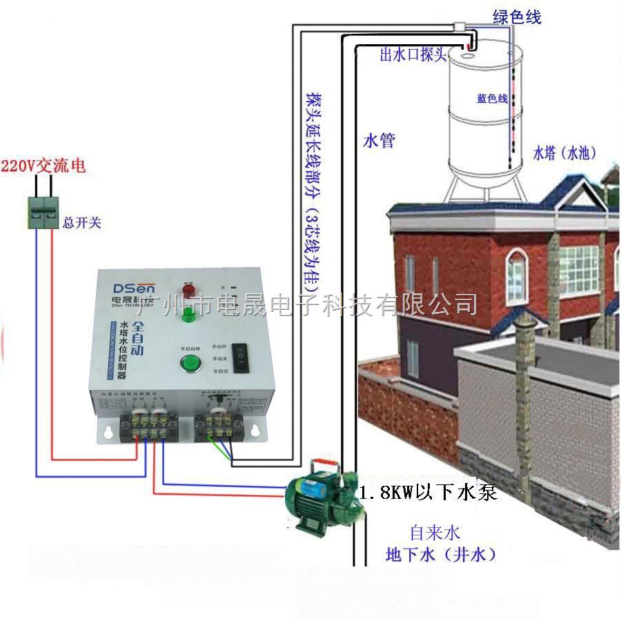 水塔自动水位控制器