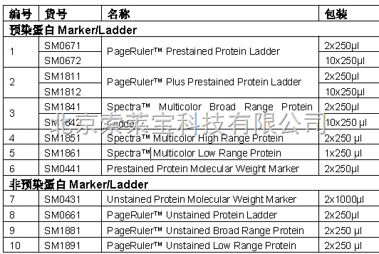 Fermentas Sm0661 Pageruler Unstained Protein Ladder 北京索莱宝