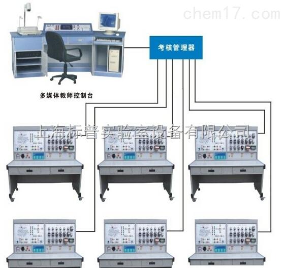 网络化智能型机床实训考核装置 机床电气技能实训考核装置