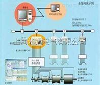 MY-9000系列机械设备在线监测故障