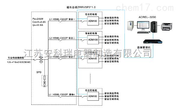 Acrel-3200高校宿舍電能管理系統
