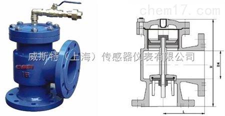 减温减压阀(高,低压旁路阀):控制要求:将高温高压蒸汽调整到一定温度图片