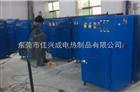 维修保养工业设备