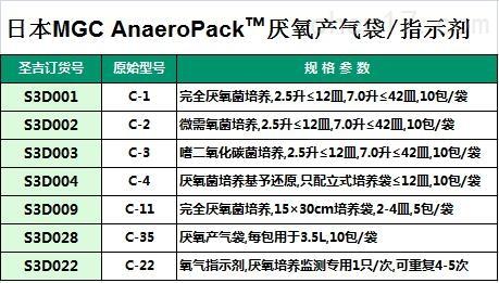 日本MGC AnaeroPack™厌氧产气袋/指示剂