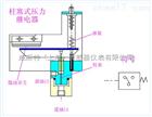 德國HYDAC壓力傳感器工作原理