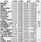 药用级玉米朊 15版药典标准 玉米朊有批件