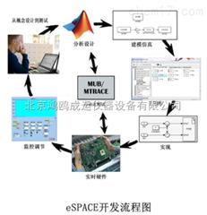 matlab物理控制与仿真