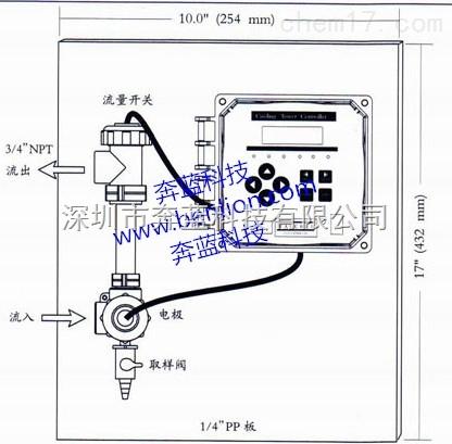 wdt410 美国禾威循环水控制器