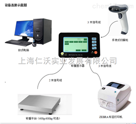 全自动配料智能电子秤 仁沃配方秤M800带扫描条码枪配料配方电子秤