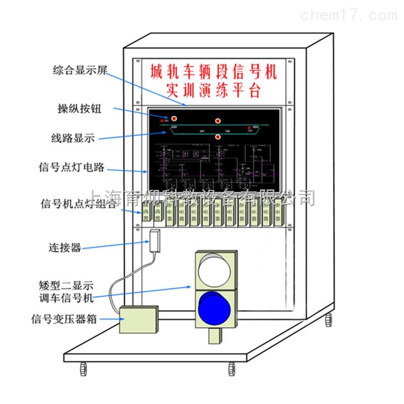三显示矮型信号机,信号变压器,灯丝继电器,xb箱,信号机及控制电路状态