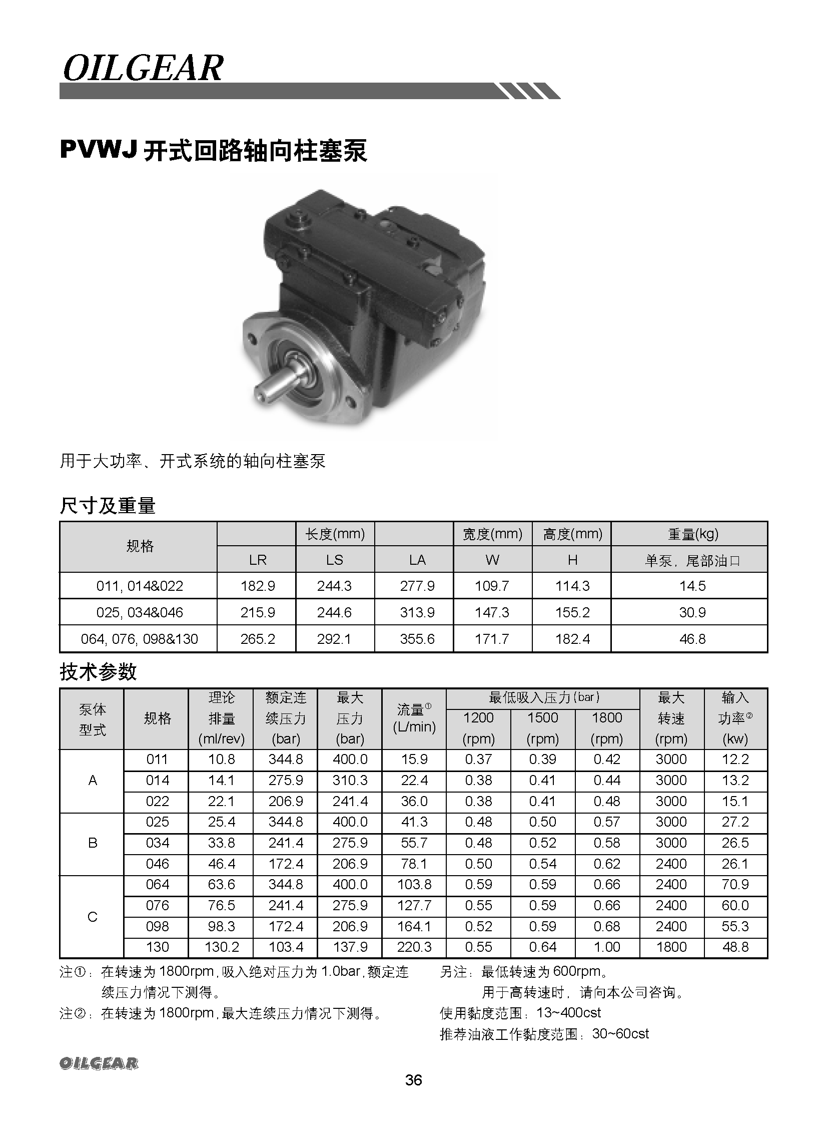 美国奥盖尔 pvwj系列柱塞泵pvwj-076-a1uv-rsay-p-中