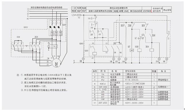 cpsj2星三角减压起动器控制与保护开关电器 cpsz自耦减压起动器控制与