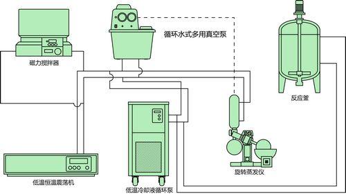 冷却液循环泵各种功能图