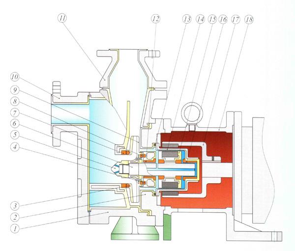 式离心泵的结构图如图所示