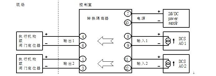 xp系列通用型二线制温度变送器 xp1500e信号隔离器 xp1501e电流隔离