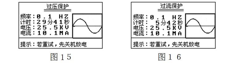 """(6)打印 根据图14的提示点击""""打印""""键,可将显示器上的本次数据打印成试验报告。在查看历史数据状态下,点击""""打印""""键,可打印屏幕上显示的那一次历史数据。 (7)查看历史数据 凡是通过了定时停机、点击""""停机""""键进行的停机、过压保护停机、以及过流保护停机的数据仪器自动将其保存为历史数据。最多能保存九次测量的数据,九次以前的将自动删除。点击图6中的""""查看""""键,可查看最近九次试验的历史数据 七 电缆的超低频耐压试验"""