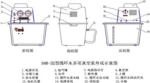 循环水式多用真空泵分解图