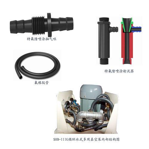 循环水式多用真空泵零部件
