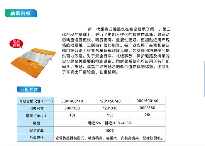 系统称重的硬件结构图