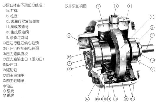 柱塞式油缸结构示意图