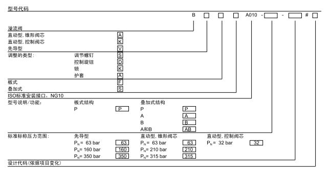 pm25lv040电路图