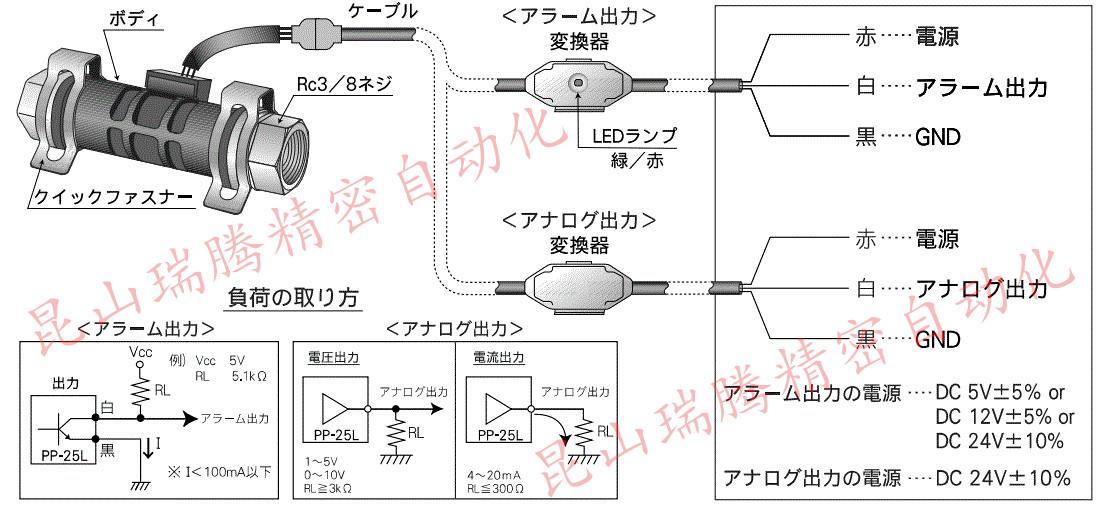 日本REGAL JOINT叶轮流量计/水流量计,PP-5L/PP-25L尺寸图与接电图