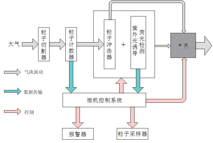 电路 电路图 电子 原理图 715_480