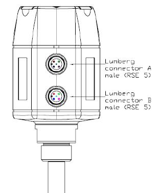 S201信号图