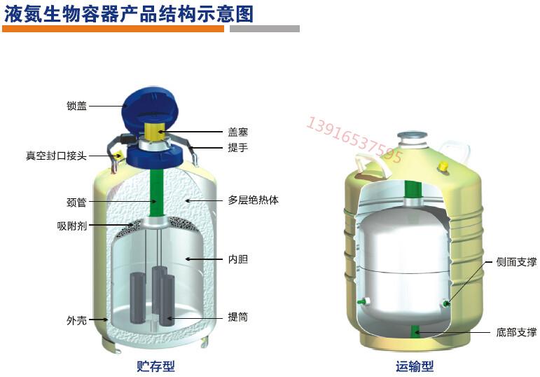 金凤液氮罐内部结构图