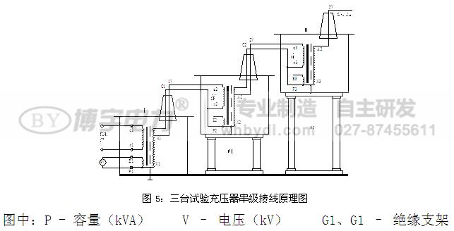 yd(jz)系列油浸式高压试验变压器