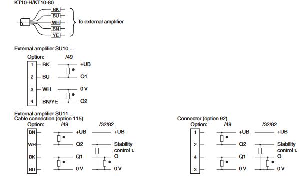 倍加福p f电容式传感器设计因素