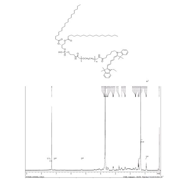 瑞禧生物peg磷脂产品大全-内含结构式及核磁图谱