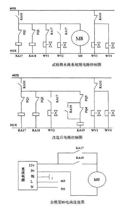 从 恒温恒湿试验箱水路系统改造后上图电路控制图分析,fq4下浮球和ka