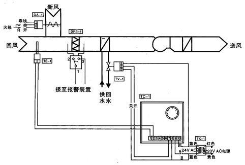产品介绍 sfd系列电动阀 sfd1系列电动阀 材料 黄铜阀体,不锈钢基座