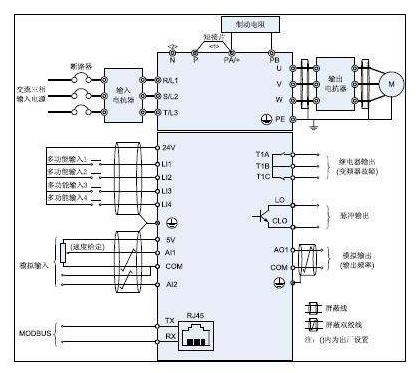 电子仪表 变频器 abb原装进口变频器ach550  abb变频器接线图