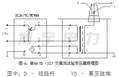 串级高压试验变压器有很大的优越性,因为整个试验装置由几台单台试验