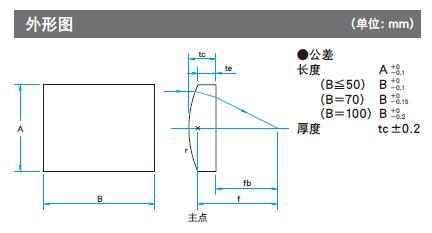 电路 电路图 电子 原理图 432_233
