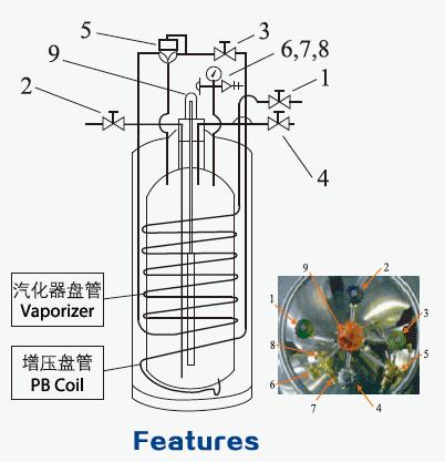外压失稳测试罐结构图
