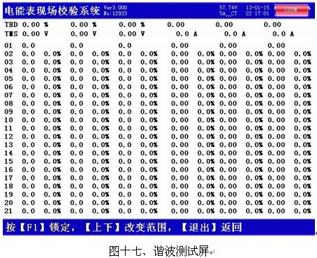 (13)历史数据界面 如图十八所示,此屏显示内存中已存储记录的各项数据,包括:总记录条数、当前查阅的记录排号、测试的日期时间、被测表号、实测电能误差、接线方式、三相电压和电流相角数值、三相电压和电流向量图、三相电压幅值、三相电流幅值、三相有功功率、三相无功功率。