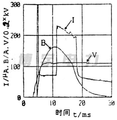 电压跟随运算电路波形图