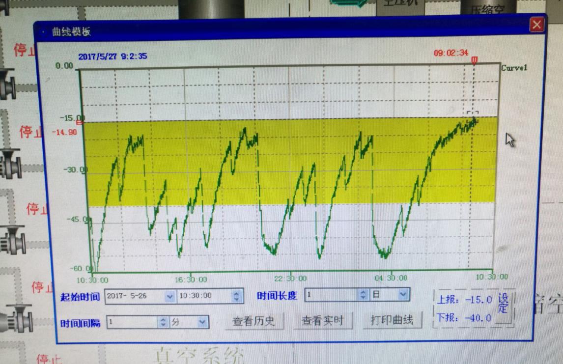 维萨拉DMT143露点仪露点值变化图