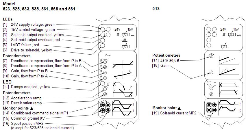 高频功率放大器是一种能量转换器件,它将电源供给的直流能量转换成为