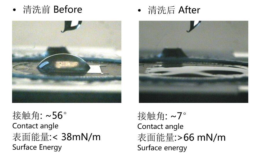 玻璃光学镜片、树脂镜片等离子、UV/IR镜片活化等离子清洗机