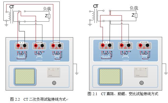 5000变频手提式伏安特性测试仪  电阻 励磁 变比 负荷 说明 接线图 &