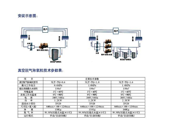四,供应高品质不锈钢真空脱气机的组成结构.