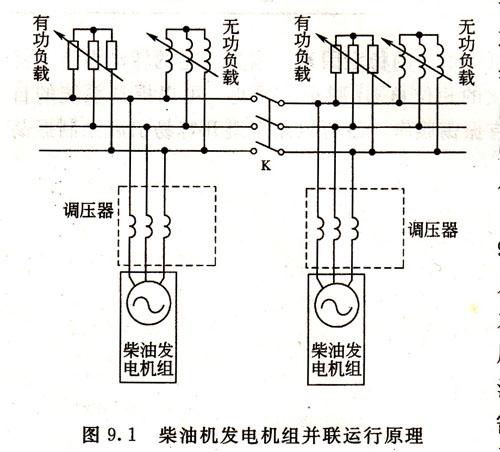 发电机组并联运行的原理和特点(一)