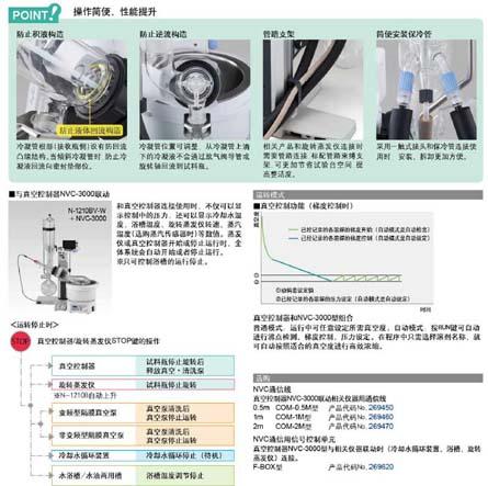<strong>东京理化N-1210BS-W旋转蒸发仪 自动升降型旋蒸仪多少钱</strong>