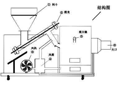 水洗烘干机电路图