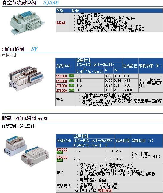 SY5545-5FUD资料图片报价现货